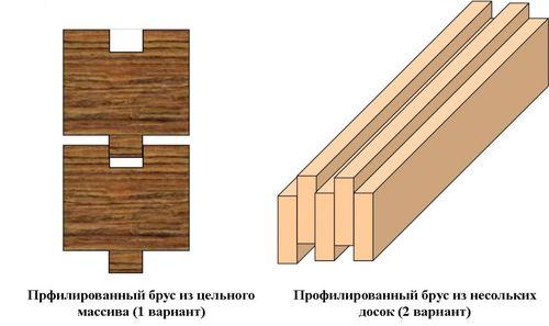 shkanty_dlya_brusa_svoimi_rukami_05