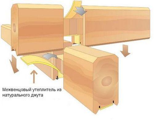 mezhvencovyj_uteplitel_dlya_brusa_3
